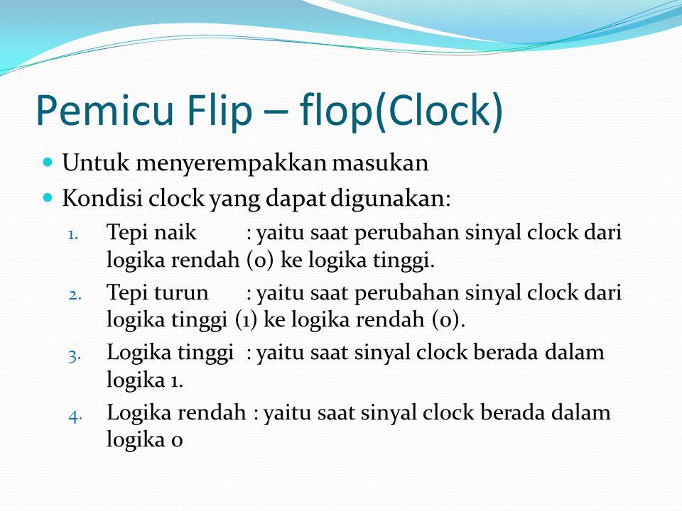 Pemicu Flip – flop(Clock) Untuk menyerempakkan masukan Kondisi clock yang dapat digunakan: 1. Tepi naik : yaitu saat perubahan sinyal clock dari logik