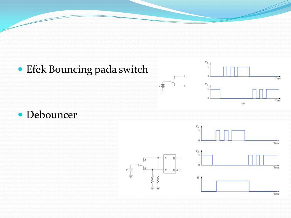 Efek Bouncing pada switch Debouncer