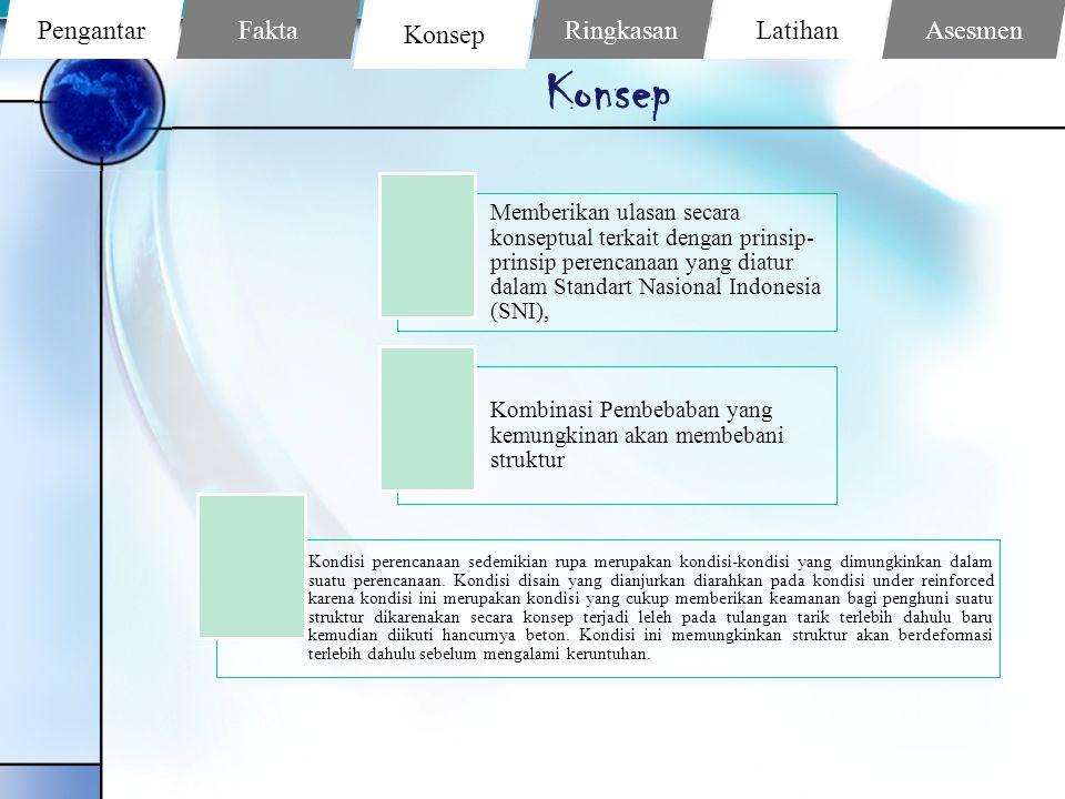 Konsep Memberikan ulasan secara konseptual terkait dengan prinsip- prinsip perencanaan yang diatur dalam Standart Nasional Indonesia (SNI), Kombinasi Pembebaban yang kemungkinan akan membebani struktur Kondisi perencanaan sedemikian rupa merupakan kondisi-kondisi yang dimungkinkan dalam suatu perencanaan.