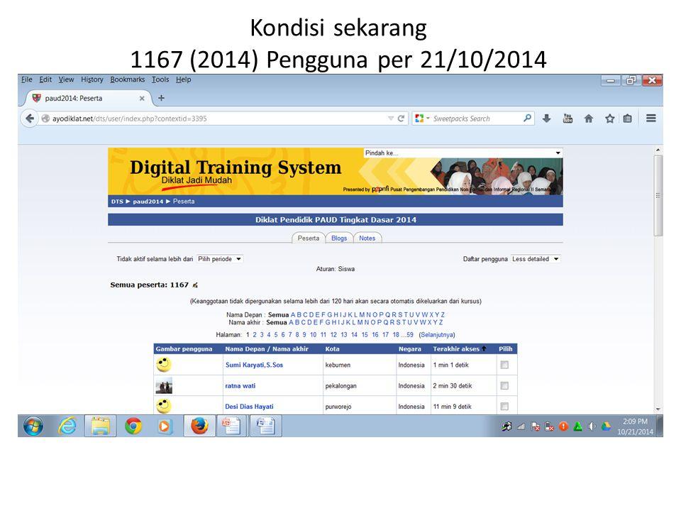 Kondisi sekarang 1167 (2014) Pengguna per 21/10/2014
