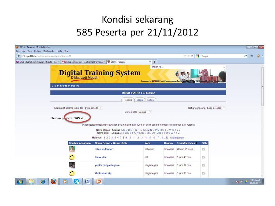 Kondisi sekarang 585 Peserta per 21/11/2012