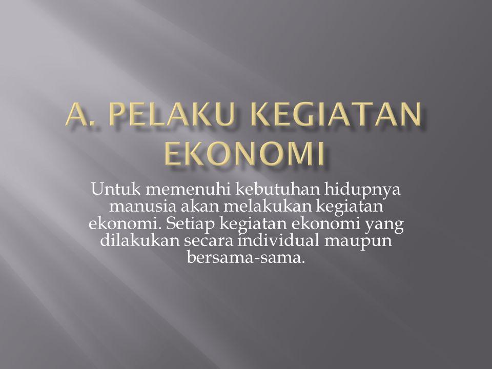 Untuk memenuhi kebutuhan hidupnya manusia akan melakukan kegiatan ekonomi.