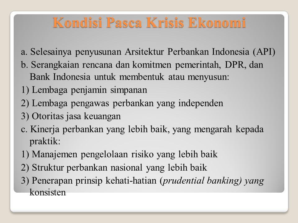 Kondisi Pasca Krisis Ekonomi a.Selesainya penyusunan Arsitektur Perbankan Indonesia (API) b.