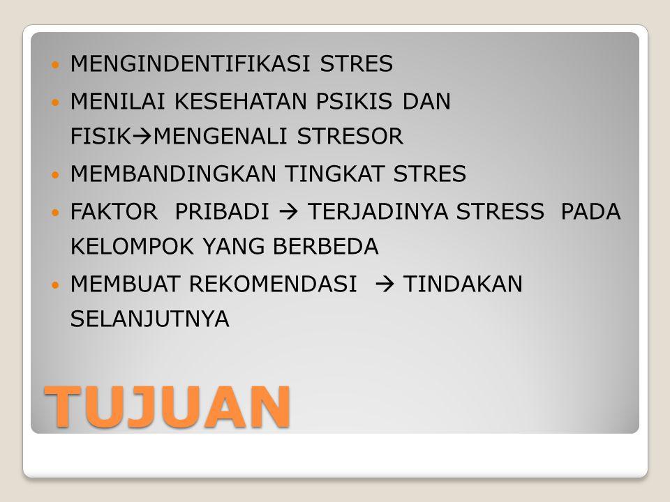 TUJUAN MENGINDENTIFIKASI STRES MENILAI KESEHATAN PSIKIS DAN FISIK  MENGENALI STRESOR MEMBANDINGKAN TINGKAT STRES FAKTOR PRIBADI  TERJADINYA STRESS PADA KELOMPOK YANG BERBEDA MEMBUAT REKOMENDASI  TINDAKAN SELANJUTNYA