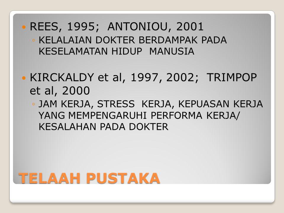 TELAAH PUSTAKA REES, 1995; ANTONIOU, 2001 ◦KELALAIAN DOKTER BERDAMPAK PADA KESELAMATAN HIDUP MANUSIA KIRCKALDY et al, 1997, 2002; TRIMPOP et al, 2000 ◦JAM KERJA, STRESS KERJA, KEPUASAN KERJA YANG MEMPENGARUHI PERFORMA KERJA/ KESALAHAN PADA DOKTER