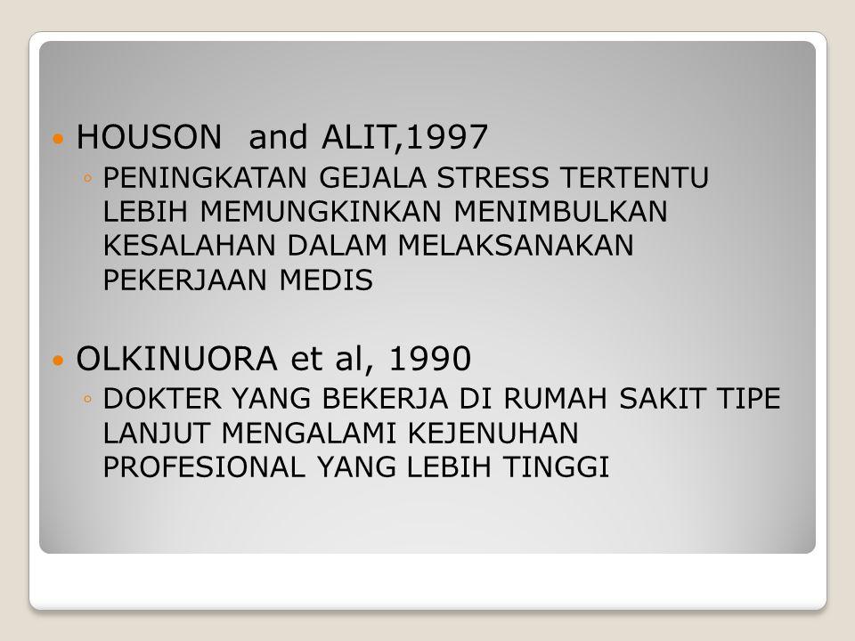 HOUSON and ALIT,1997 ◦PENINGKATAN GEJALA STRESS TERTENTU LEBIH MEMUNGKINKAN MENIMBULKAN KESALAHAN DALAM MELAKSANAKAN PEKERJAAN MEDIS OLKINUORA et al, 1990 ◦DOKTER YANG BEKERJA DI RUMAH SAKIT TIPE LANJUT MENGALAMI KEJENUHAN PROFESIONAL YANG LEBIH TINGGI