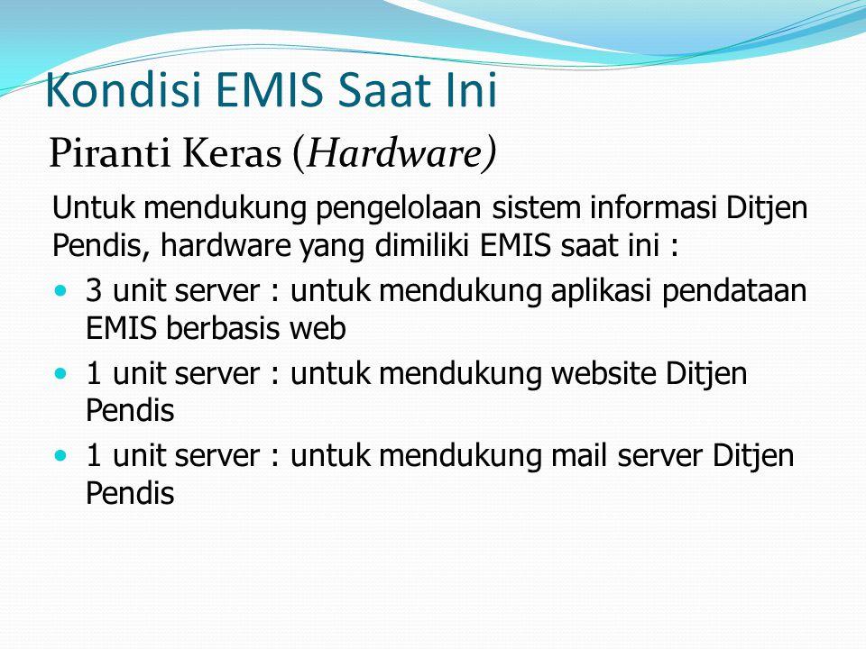 Kondisi EMIS Saat Ini Untuk mendukung pengelolaan sistem informasi Ditjen Pendis, hardware yang dimiliki EMIS saat ini : 3 unit server : untuk menduku
