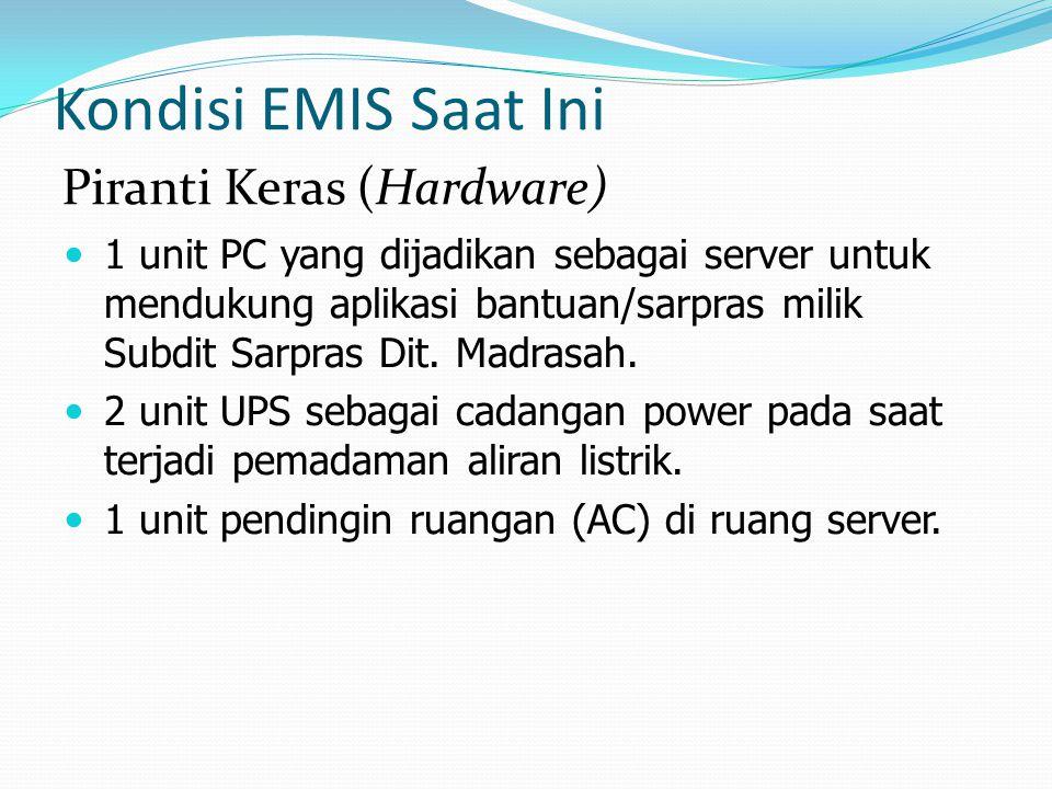 Kondisi EMIS Saat Ini 1 unit PC yang dijadikan sebagai server untuk mendukung aplikasi bantuan/sarpras milik Subdit Sarpras Dit. Madrasah. 2 unit UPS