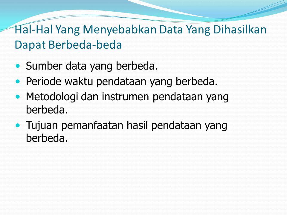Hal-Hal Yang Menyebabkan Data Yang Dihasilkan Dapat Berbeda-beda Sumber data yang berbeda. Periode waktu pendataan yang berbeda. Metodologi dan instru