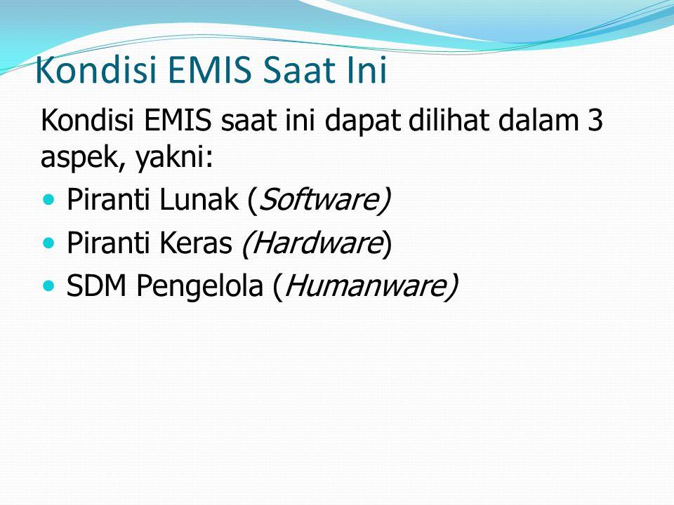Kondisi EMIS Saat Ini Kondisi EMIS saat ini dapat dilihat dalam 3 aspek, yakni: Piranti Lunak (Software) Piranti Keras (Hardware) SDM Pengelola (Human