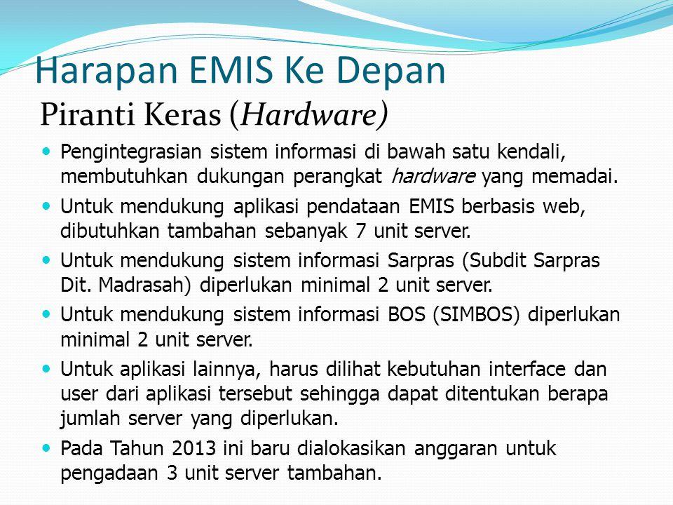 Harapan EMIS Ke Depan Pengintegrasian sistem informasi di bawah satu kendali, membutuhkan dukungan perangkat hardware yang memadai. Untuk mendukung ap