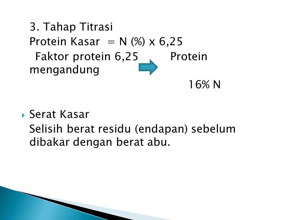 3. Tahap Titrasi Protein Kasar = N (%) x 6,25 Faktor protein 6,25 Protein mengandung 16% N  Serat Kasar Selisih berat residu (endapan) sebelum dibaka