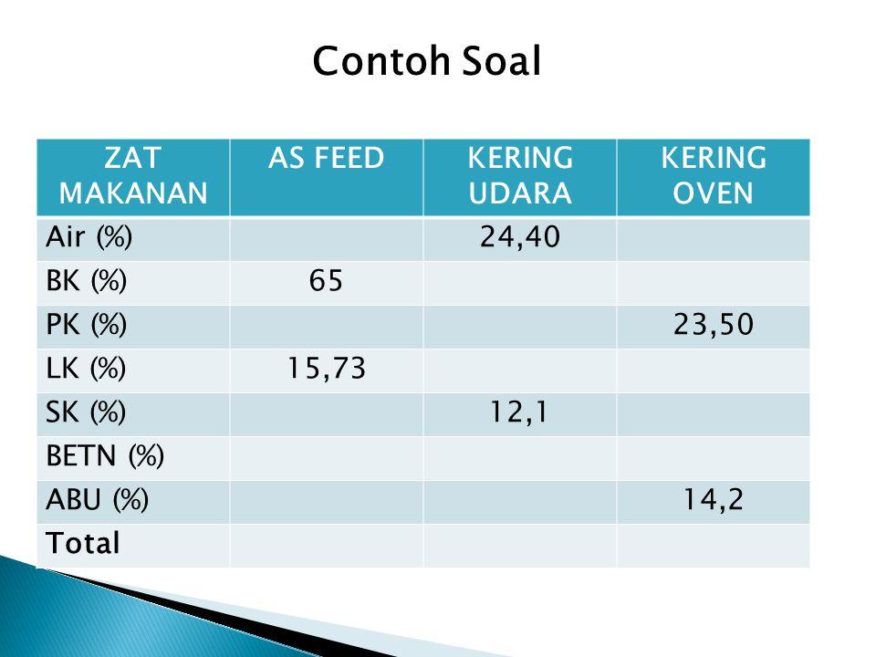 ZAT MAKANAN AS FEEDKERING UDARA KERING OVEN Air (%)24,40 BK (%)65 PK (%)23,50 LK (%)15,73 SK (%)12,1 BETN (%) ABU (%)14,2 Total Contoh Soal