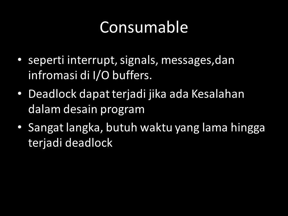 Consumable seperti interrupt, signals, messages,dan infromasi di I/O buffers.