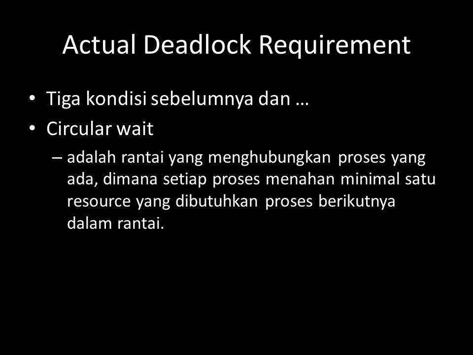 Actual Deadlock Requirement Tiga kondisi sebelumnya dan … Circular wait – adalah rantai yang menghubungkan proses yang ada, dimana setiap proses menahan minimal satu resource yang dibutuhkan proses berikutnya dalam rantai.
