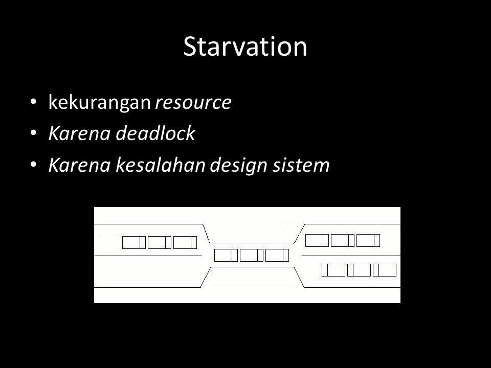 Starvation kekurangan resource Karena deadlock Karena kesalahan design sistem