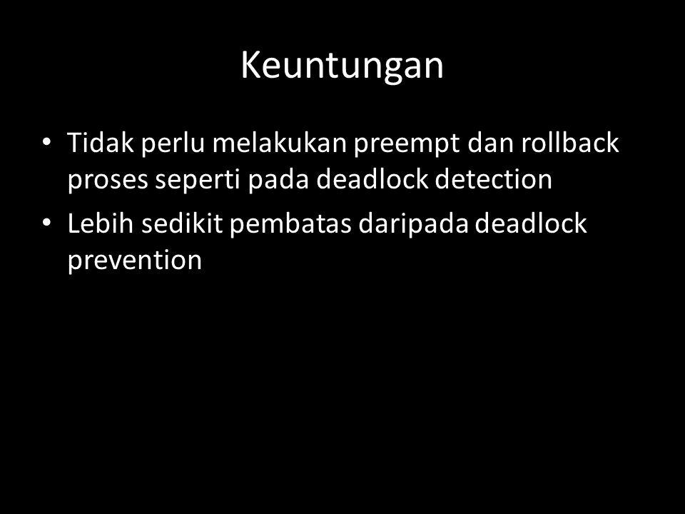 Keuntungan Tidak perlu melakukan preempt dan rollback proses seperti pada deadlock detection Lebih sedikit pembatas daripada deadlock prevention