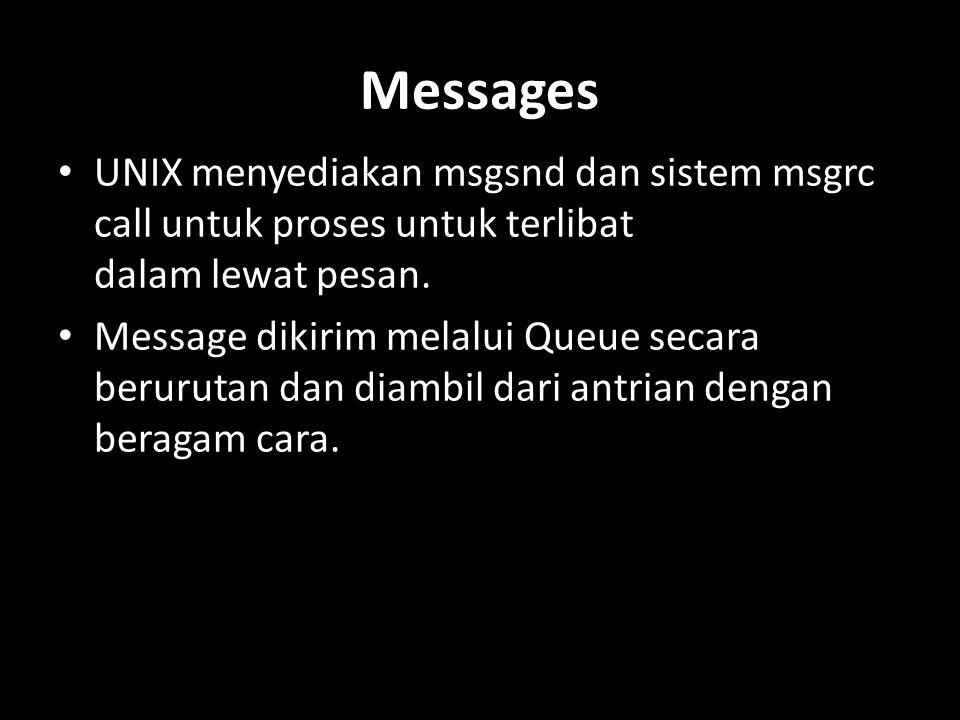 Messages UNIX menyediakan msgsnd dan sistem msgrc call untuk proses untuk terlibat dalam lewat pesan.