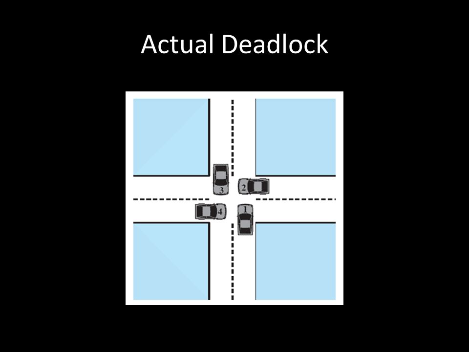 Deadlock Prevention Design system with no possible deadlock.