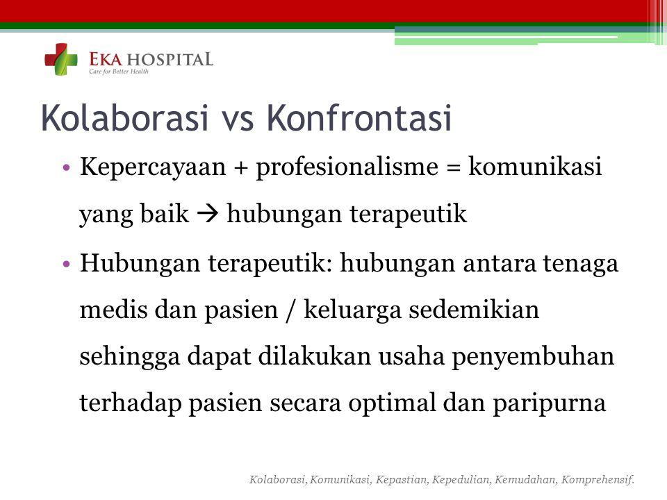 Kolaborasi, Komunikasi, Kepastian, Kepedulian, Kemudahan, Komprehensif. Kolaborasi vs Konfrontasi Kepercayaan + profesionalisme = komunikasi yang baik
