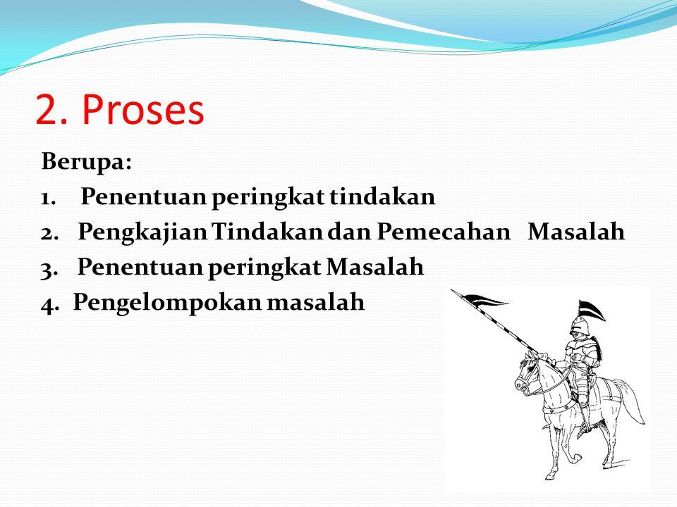 1. Masukan Berisi daftar masalah dan potensi berdasarkan potret desa, kalender musim dan bagan kelembagaan