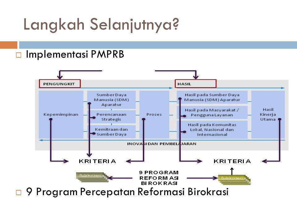 Langkah Selanjutnya?  Implementasi PMPRB  9 Program Percepatan Reformasi Birokrasi