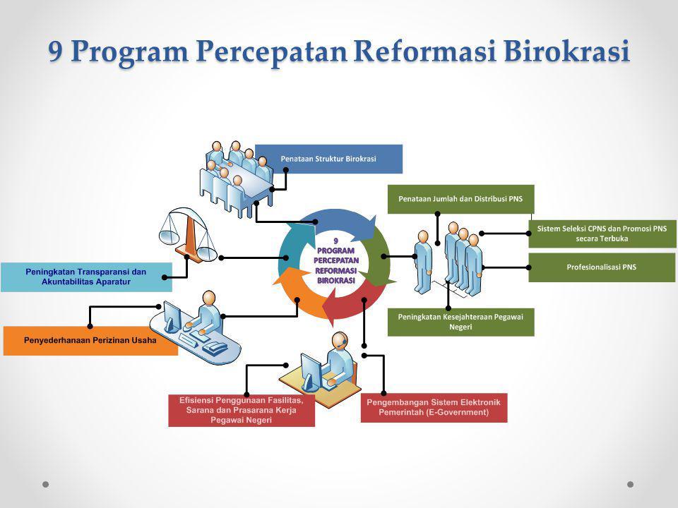 9 Program Percepatan Reformasi Birokrasi