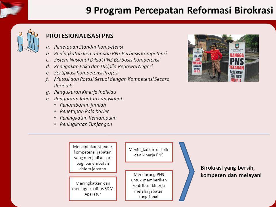 9 Program Percepatan Reformasi Birokrasi PROFESIONALISASI PNS a.Penetapan Standar Kompetensi b.Peningkatan Kemampuan PNS Berbasis Kompetensi c.Sistem