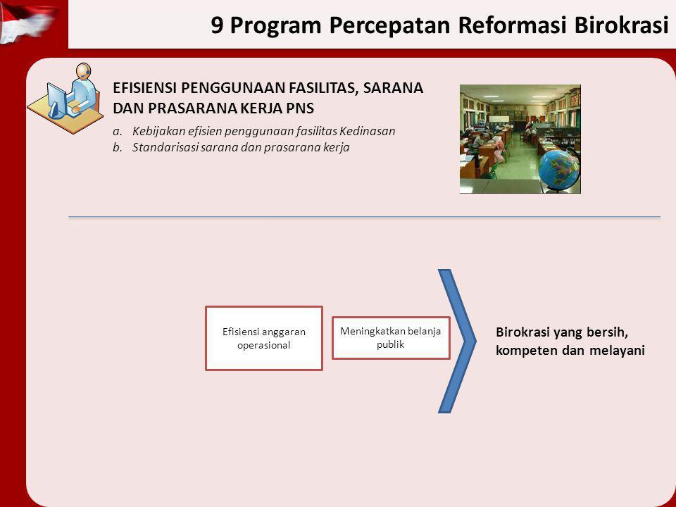 9 Program Percepatan Reformasi Birokrasi EFISIENSI PENGGUNAAN FASILITAS, SARANA DAN PRASARANA KERJA PNS a.Kebijakan efisien penggunaan fasilitas Kedin