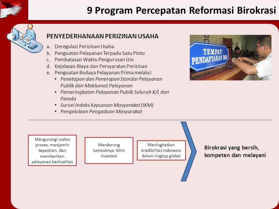 9 Program Percepatan Reformasi Birokrasi PENYEDERHANAAN PERIZINAN USAHA a.Deregulasi Perizinan Usaha b.Penguatan Pelayanan Terpadu Satu Pintu c.Pembat