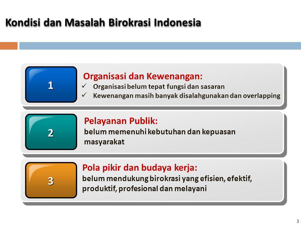 4 Peraturan perundang-undangan: tumpang tindih, tidak jelas dan multi tafsir 5 SDM Aparatur: PNS: 4.572.113 orang (BKN, Desember 2011) Kuantitas penyebarannya tak sesuai kebutuhan.