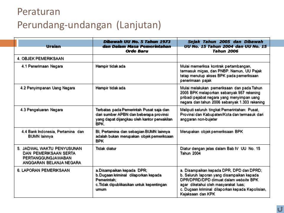 Peraturan Perundang-undangan (Lanjutan)Uraian Dibawah UU No. 5 Tahun 1973 dan Dalam Masa Pemerintahan Orde Baru Sejak Tahun 2005 dan Dibawah UU No. 15