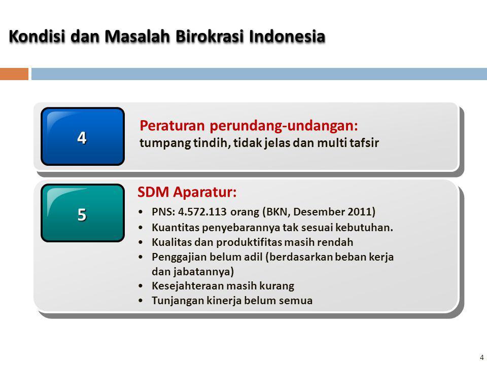 4 Peraturan perundang-undangan: tumpang tindih, tidak jelas dan multi tafsir 5 SDM Aparatur: PNS: 4.572.113 orang (BKN, Desember 2011) Kuantitas penye