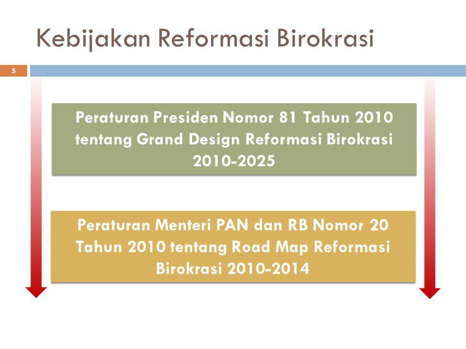 PENATAAN STRUKTUR BIROKRASI 1.Evaluasi dan Penataan Organisasi K/L 2.Evaluasi dan Penataan Jabatan Struktural Eselon III, IV dan V pada Unsur Pelaksana dan Penunjang 3.Evaluasi Pemda 4.Evaluasi LNS 5.Evaluasi UPT Eselon II Melihat ulang organisasi K/L Mengidentifikasi kebutuhan riil organisasi Menata LNS (Tahun 2011 sudah dilakukan evaluasi terhadap 10 LNS) Memperoleh organisasi birokrasi yang tepat Melihat ulang UNT Eselon II Birokrasi yang bersih, kompeten dan melayani