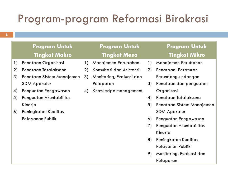 Program-program Reformasi Birokrasi Program Untuk Tingkat Makro Program Untuk Tingkat Meso Program Untuk Tingkat Mikro 1)Penataan Organisasi 2)Penataa