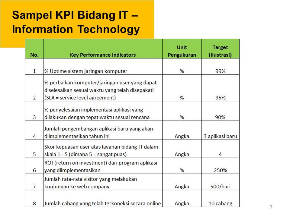 7 Sampel KPI Bidang IT – Information Technology