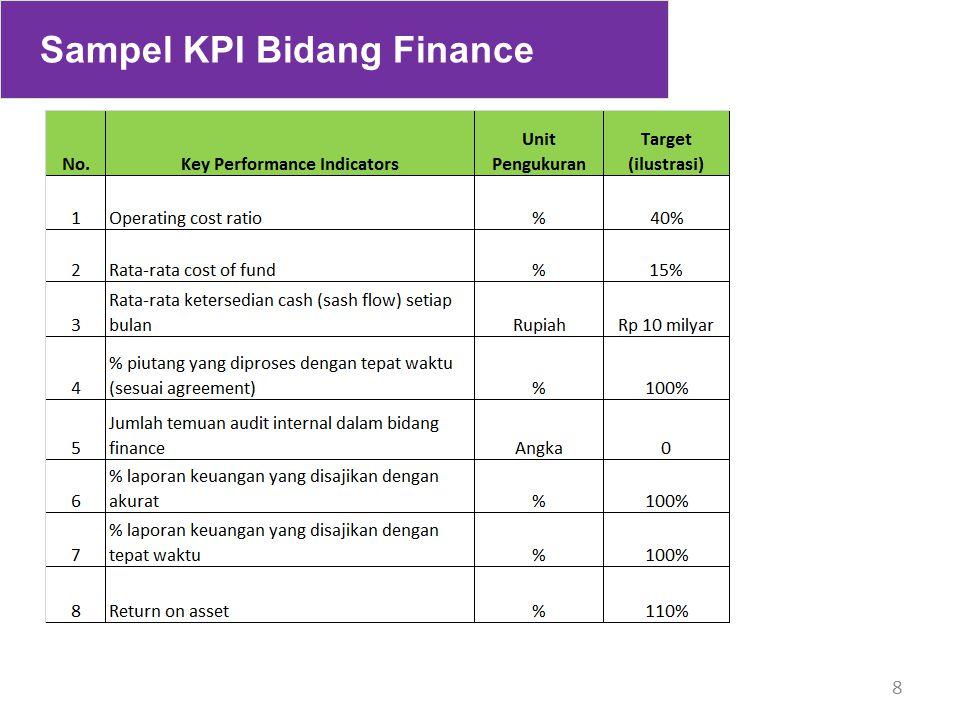 8 Sampel KPI Bidang Finance