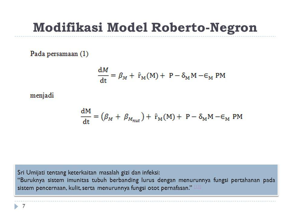 """Modifikasi Model Roberto-Negron Sri Umijati tentang keterkaitan masalah gizi dan infeksi: """"Buruknya sistem imunitas tubuh berbanding lurus dengan menu"""