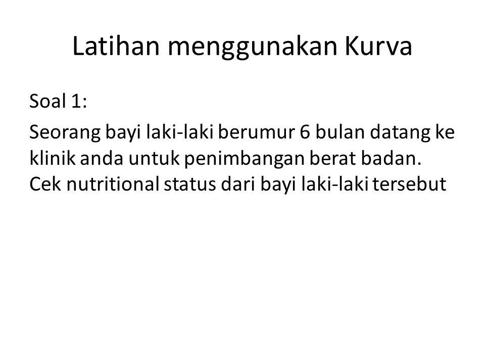 Latihan menggunakan Kurva Soal 1: Seorang bayi laki-laki berumur 6 bulan datang ke klinik anda untuk penimbangan berat badan. Cek nutritional status d