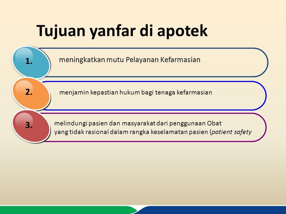 Yanfar di apotek meliputi : Pengelolaan Sediaan Farmasi, Alat Kesehatan, Dan BMHP 1.