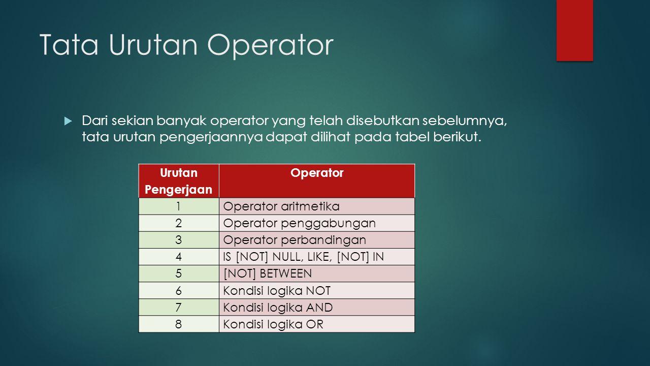 Tata Urutan Operator  Dari sekian banyak operator yang telah disebutkan sebelumnya, tata urutan pengerjaannya dapat dilihat pada tabel berikut.