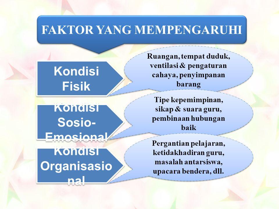 FAKTOR YANG MEMPENGARUHI Kondisi Fisik Kondisi Sosio- Emosional Kondisi Sosio- Emosional Kondisi Organisasio nal Kondisi Organisasio nal Ruangan, temp