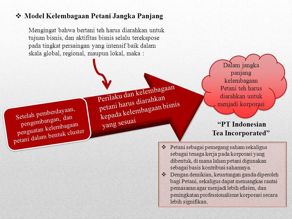 """PT Indonesian Tea Incorporated""  Petani sebagai pemegang saham sekaligus sebagai tenaga kerja pada korporasi yang dibentuk, di mana lahan petani dig"