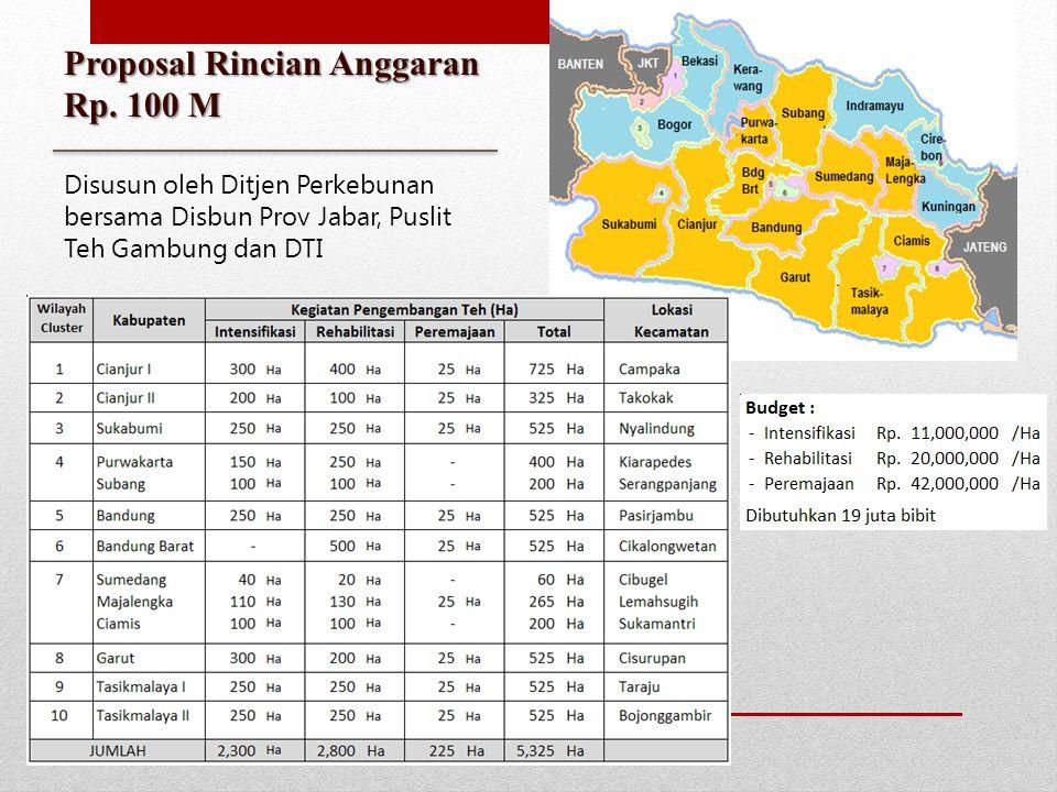 Proposal Rincian Anggaran Rp. 100 M Disusun oleh Ditjen Perkebunan bersama Disbun Prov Jabar, Puslit Teh Gambung dan DTI
