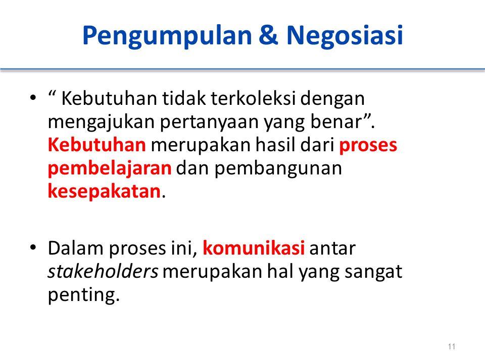 Pengumpulan & Negosiasi Kebutuhan tidak terkoleksi dengan mengajukan pertanyaan yang benar .