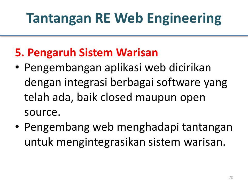 Tantangan RE Web Engineering 5. Pengaruh Sistem Warisan Pengembangan aplikasi web dicirikan dengan integrasi berbagai software yang telah ada, baik cl