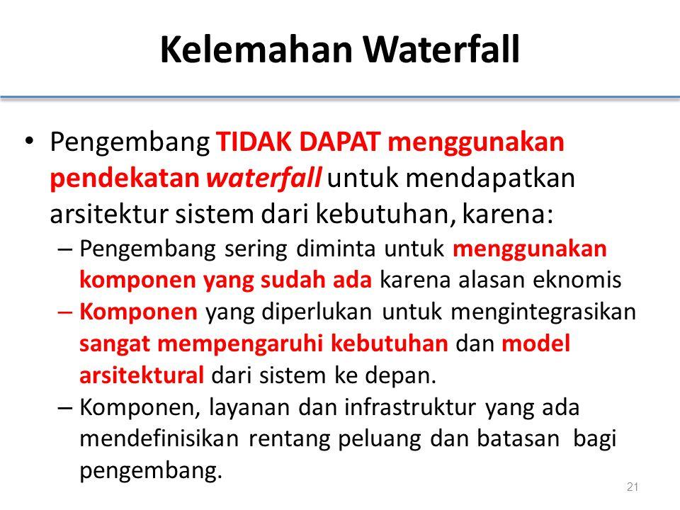 Kelemahan Waterfall Pengembang TIDAK DAPAT menggunakan pendekatan waterfall untuk mendapatkan arsitektur sistem dari kebutuhan, karena: – Pengembang s