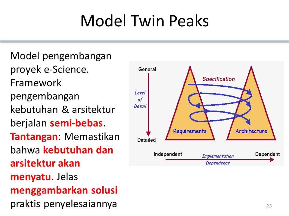 Model Twin Peaks Model pengembangan proyek e-Science. Framework pengembangan kebutuhan & arsitektur berjalan semi-bebas. Tantangan: Memastikan bahwa k
