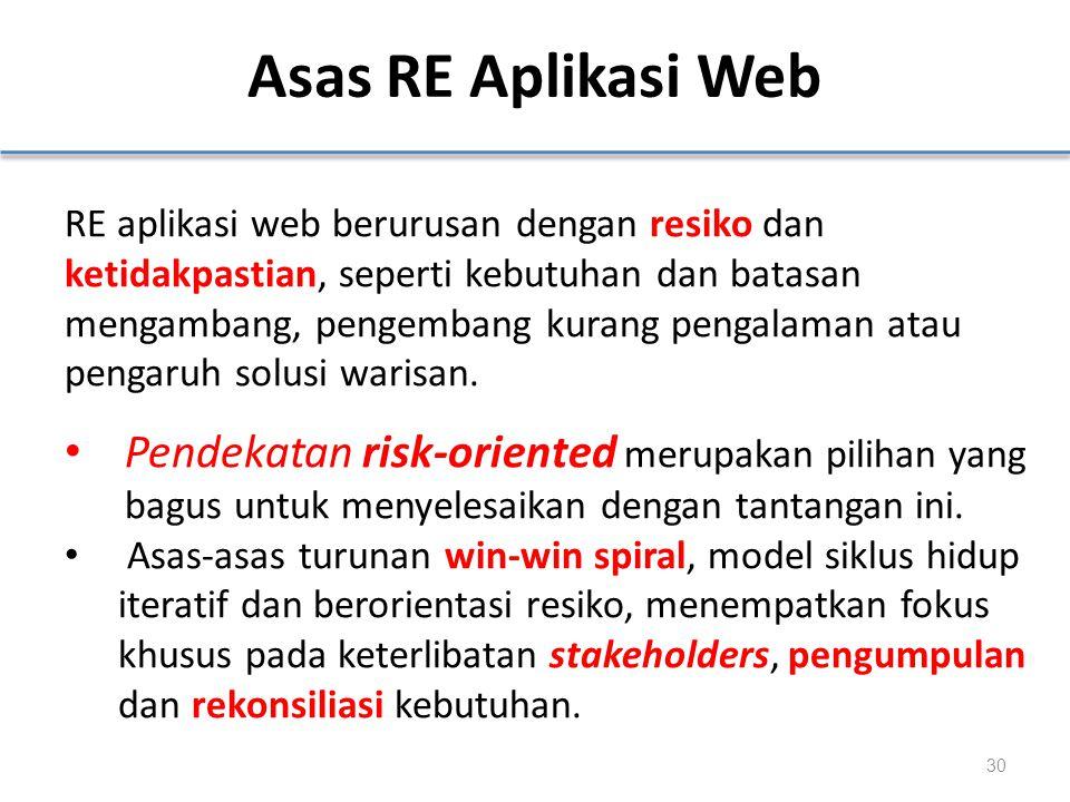 Asas RE Aplikasi Web RE aplikasi web berurusan dengan resiko dan ketidakpastian, seperti kebutuhan dan batasan mengambang, pengembang kurang pengalaman atau pengaruh solusi warisan.