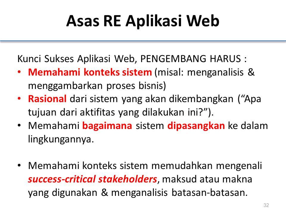 Asas RE Aplikasi Web Kunci Sukses Aplikasi Web, PENGEMBANG HARUS : Memahami konteks sistem (misal: menganalisis & menggambarkan proses bisnis) Rasional dari sistem yang akan dikembangkan ( Apa tujuan dari aktifitas yang dilakukan ini? ).